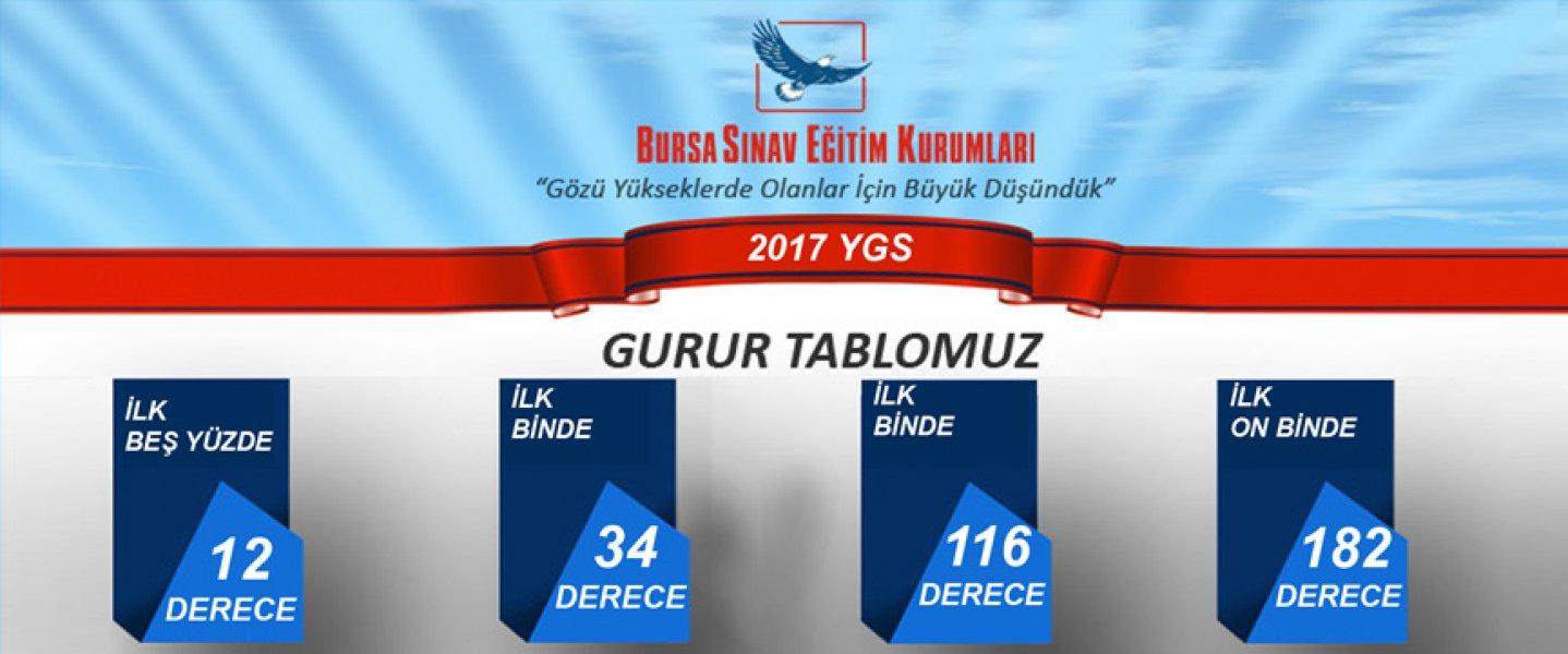2017 YGS Gurur Tablomuz